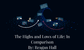 The Highs and Lows of Life: In Comparison