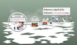 Pokemon 3: Spell of the Unknown