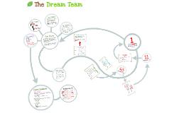 "Copy of Our ""Big Idea"" Presentation"