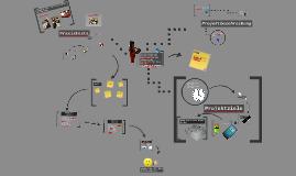 Entwicklung einer Steuerung für das Kugellabyrinth
