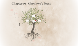 Chapter 19 : Okonkwo's Feast
