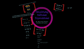 Copy of Simplifying Rational Expressions