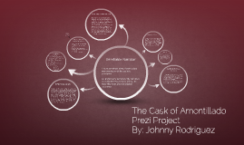 The Cask of Amontillado Prezi Project