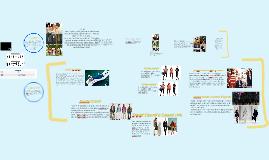 Copy of Códigos de Vestimenta y su Interpretación