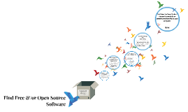 Find Free &/or Open Source Software by SMPL