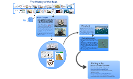 The Evolution of the Boat