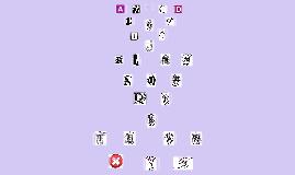 las letras del abcdario