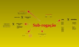 D- DO PAGAMENTO COM SUB-ROGAÇÃO