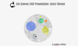 Life Science 2A03 Presentation: Cystic Fibrosis