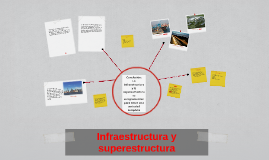 Infraestructura y superestructura