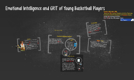 Copy of Emotional Intelligence of Young Basketball Players: A pilot