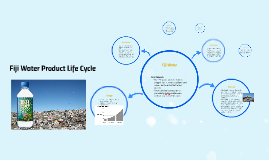Fiji Water Product Life Cycle