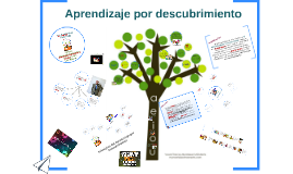 Copy of Aprendizaje por descubrimiento