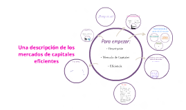 Una descripción de los mercados de capitales eficientes.