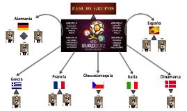 Fase de Grupos España