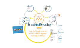 Educational Psychology Concept Map