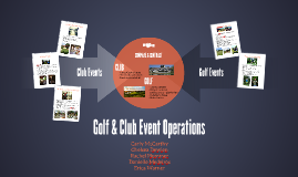 Golf & Club Event Operations