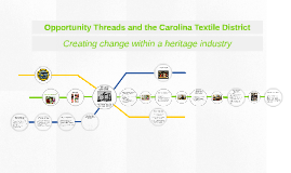 Opportunity Threads and the Carolina Textile District