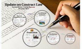 Update on Contract Law