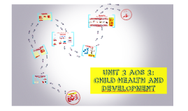 UNIT 2 AOS 2: CHILD HEALTH AND DEVELOPMENT