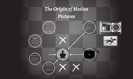 The Origin of Motion Pictures