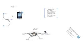iPad 1-2-3