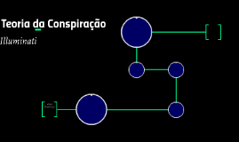 Teoria da Conspiração