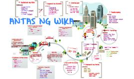 Copy of Copy of ANTAS NG WIKA