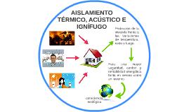 AISLAMIENTO TÉRMICO, ACÚSTICO E IGNÍFUGO