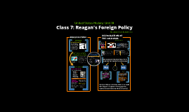 Class 7: Reagan's Foreign Policy