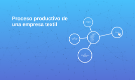 proceso productivo de una empresa textil