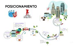 Copy of POSICIONAMIENTO EN EL MERCADO