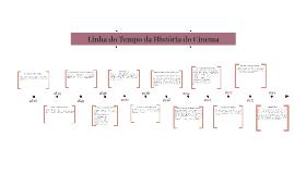 Copy of Copy of Linha do Tempo da História do Cinema