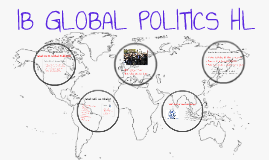 IB Global Politics