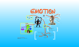 Copy of EMOTION: simple complication