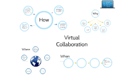 Virtual Collaboration 2015
