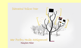War Poetry Assignment: Diseased Yellow Fear