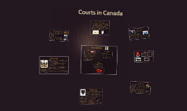 Courts in Canada