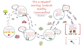 Healthy Community Symposium