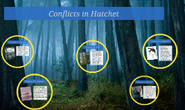 Copy of Conflict in Hatchet by Gary Paulsen