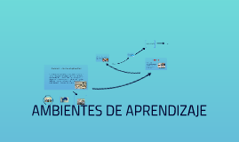 Copy of AMBIENTES DE APRENDIZAJE