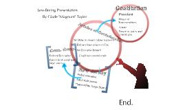 Articles of Confederation/Crap