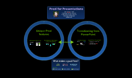 Prezi for Presentations: January 14, 2014