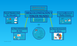 Copy of Descolonización y Tercer Mundo