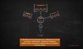 Copy of 2.2 Identificación de elementos que configuran las teorías (