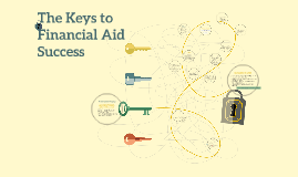 The Keys to Financial Aid Success
