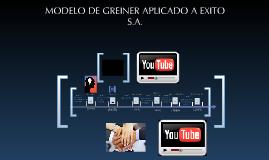 Copy of GRAFICA DE GREINER ALMACENES EXITO