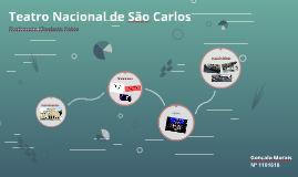 Cópia de Teatro Nacional de São Carlos- https://www.instagram.com/p/BaJnETghX9D/?taken-by=saocarlos1793
