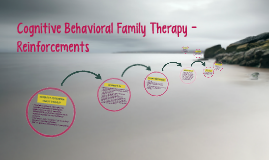 Cognitive Behavioral Family Therapy - Reinforcements