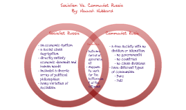 Socialism VS. Communist Russia part 2 of 3 part project